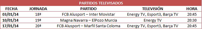 tabla televisados enero